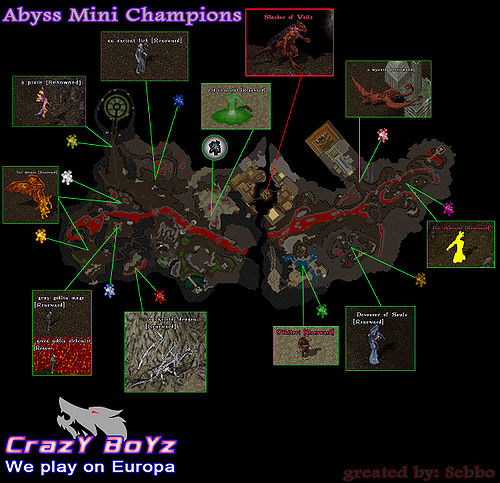 Mini-Champions inside the Stygian Abyss Dungeon (by Sebbo)